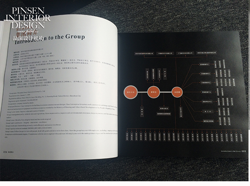 深圳建艺集团画册设计-14